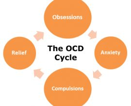 Obsessive Compulsive disorder cause and symptoms